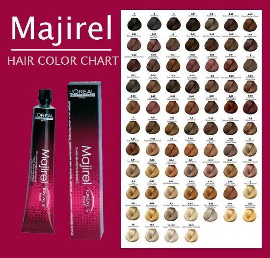 Afbeeldingen van L'Oréal Kleurenkaart Majirel